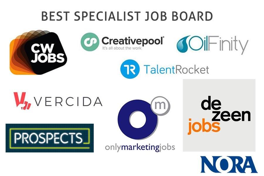 best online job boards